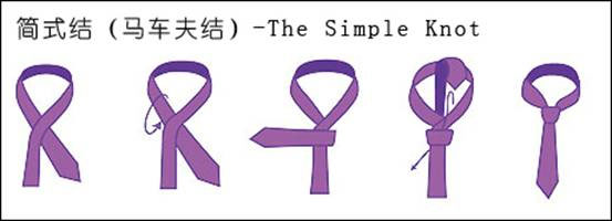 The Simple Knot简式结(马车夫结)