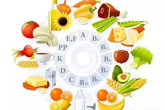 各种维生素的作用及功能一览表